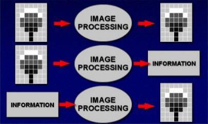 Image Processing_Basics